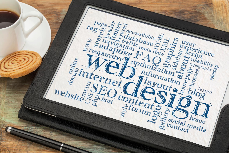 Webdesign Mindmap